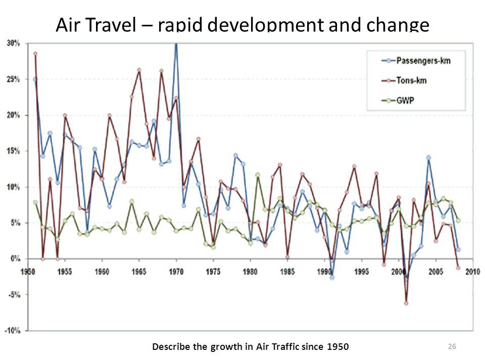 Air Travel – rapid development and change