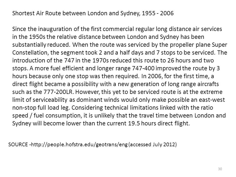 Shortest Air Route between London and Sydney, 1955 - 2006
