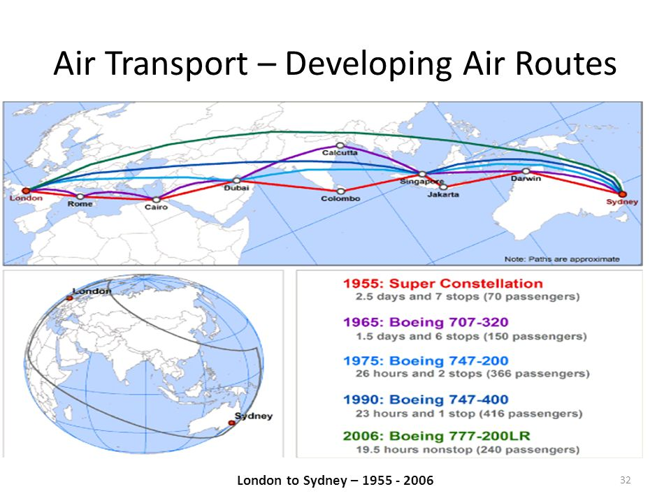 Air Transport – Developing Air Routes