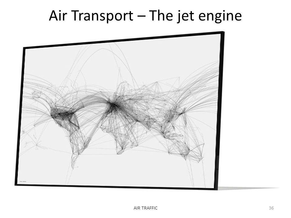 Air Transport – The jet engine