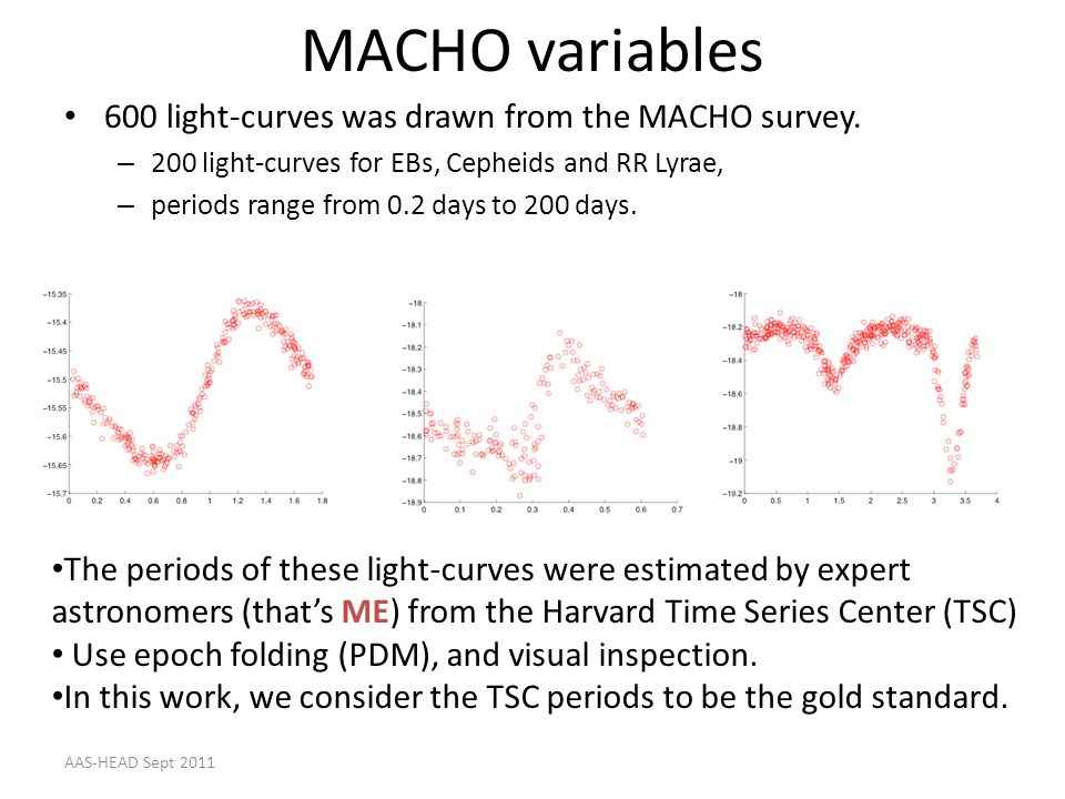 MACHO variables 600 light-curves was drawn from the MACHO survey.