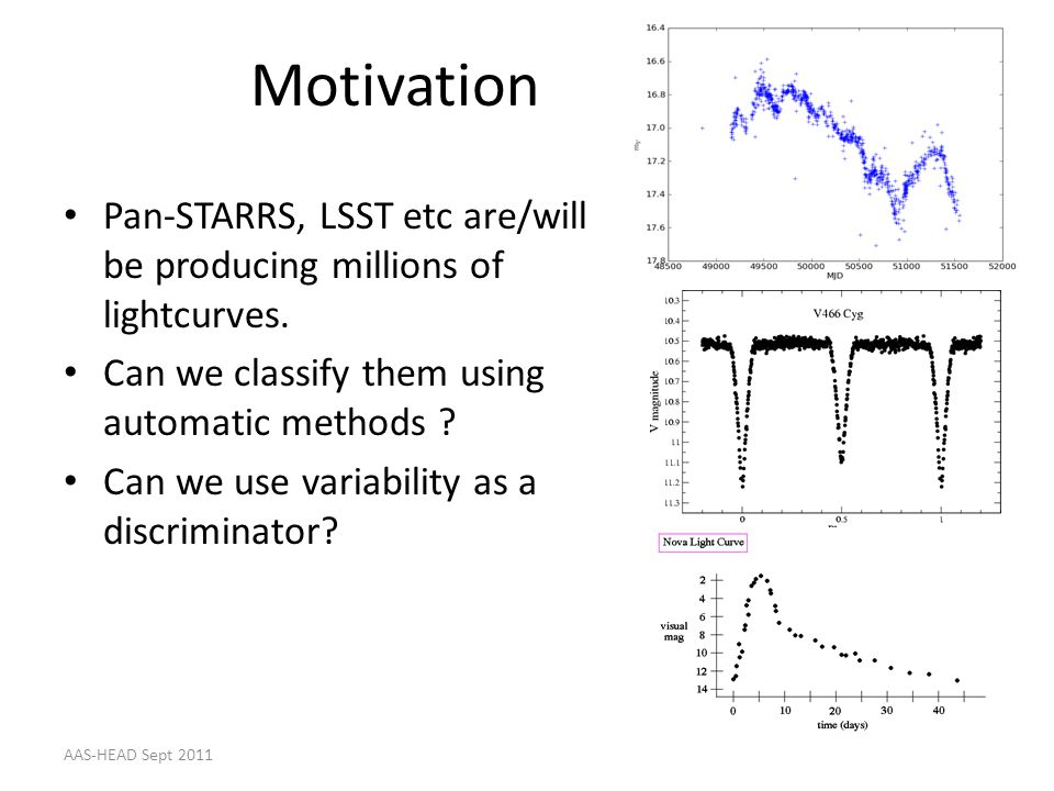 Motivation Pan-STARRS, LSST etc are/will be producing millions of lightcurves. Can we classify them using automatic methods