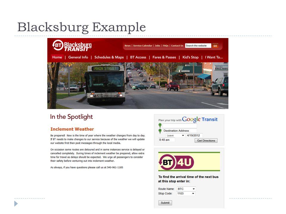 Blacksburg Example