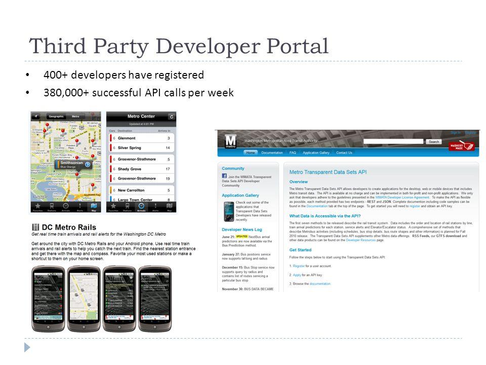 Third Party Developer Portal