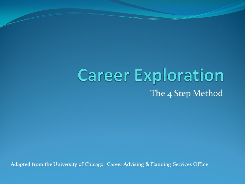 Career Exploration The 4 Step Method