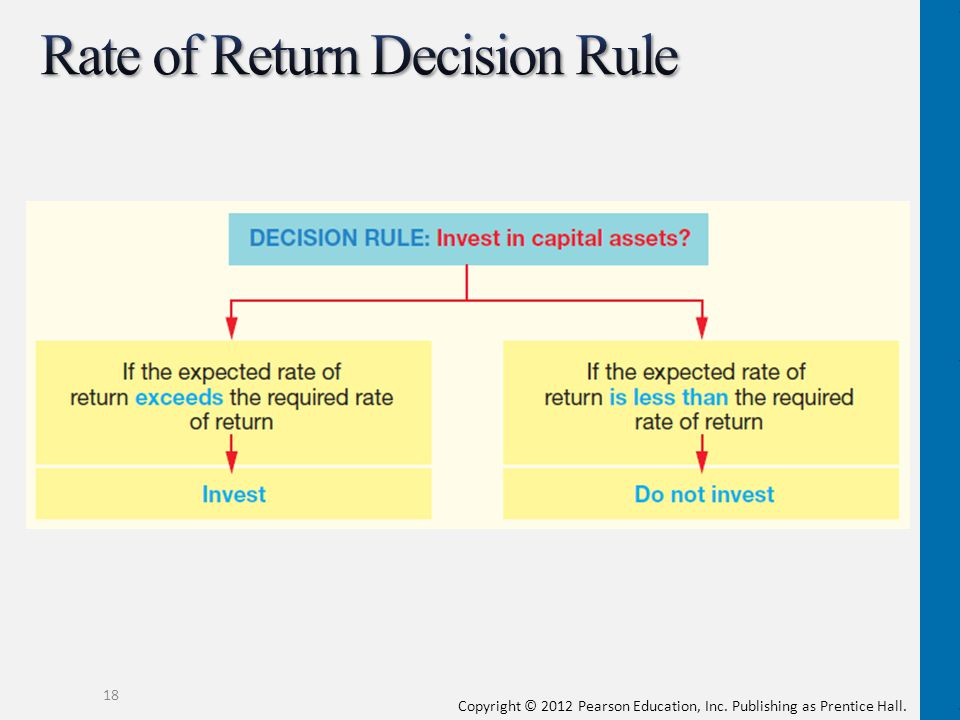 Rate of Return Decision Rule