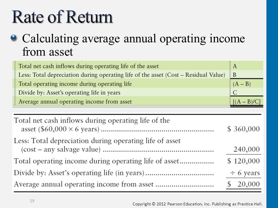 Rate of Return Calculating average annual operating income from asset