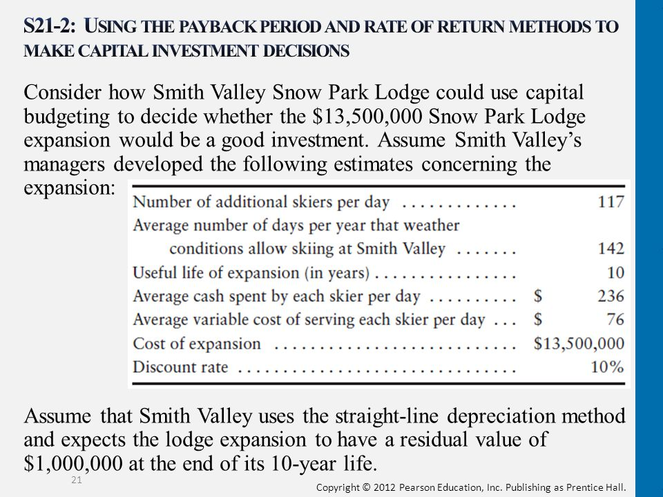 S21-2: Using the payback period and rate of return methods to make capital investment decisions