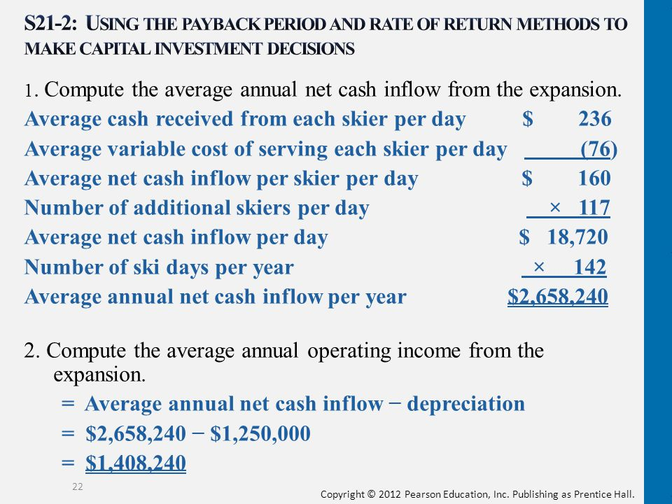 Average cash received from each skier per day $ 236