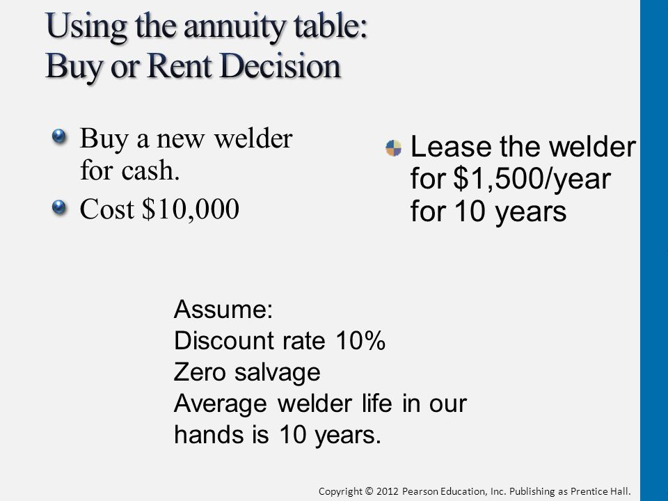 Using the annuity table: Buy or Rent Decision