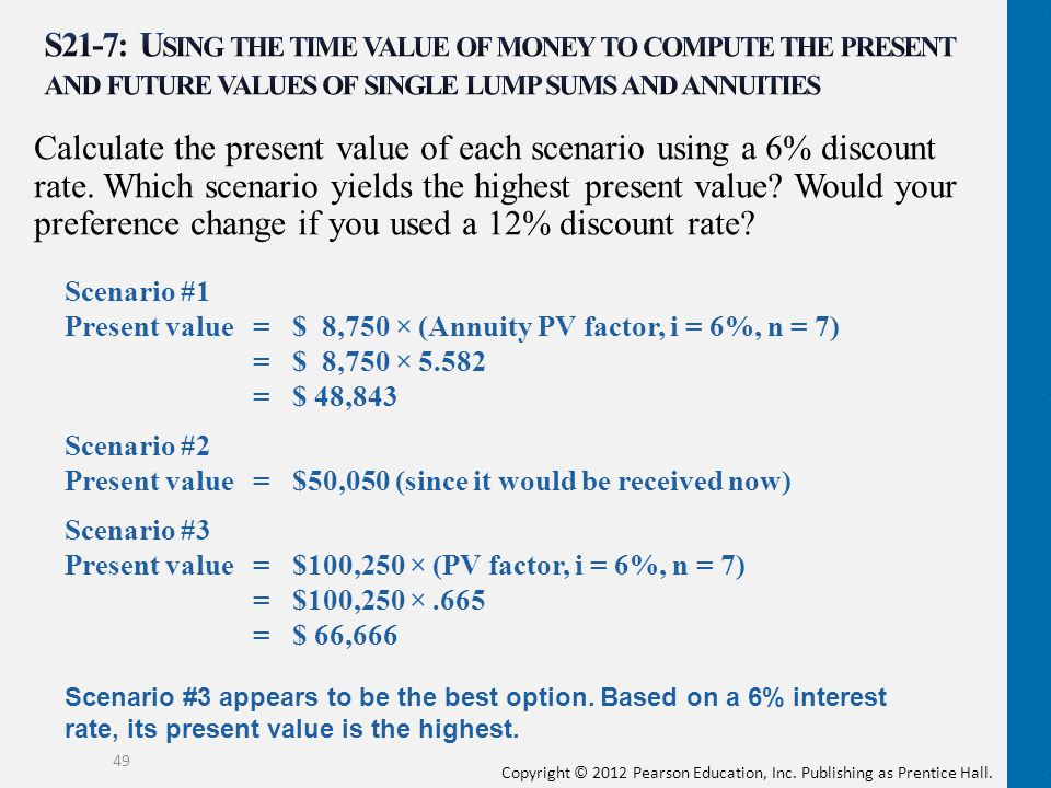 S21-7: Using the time value of money to compute the present and future values of single lump sums and annuities
