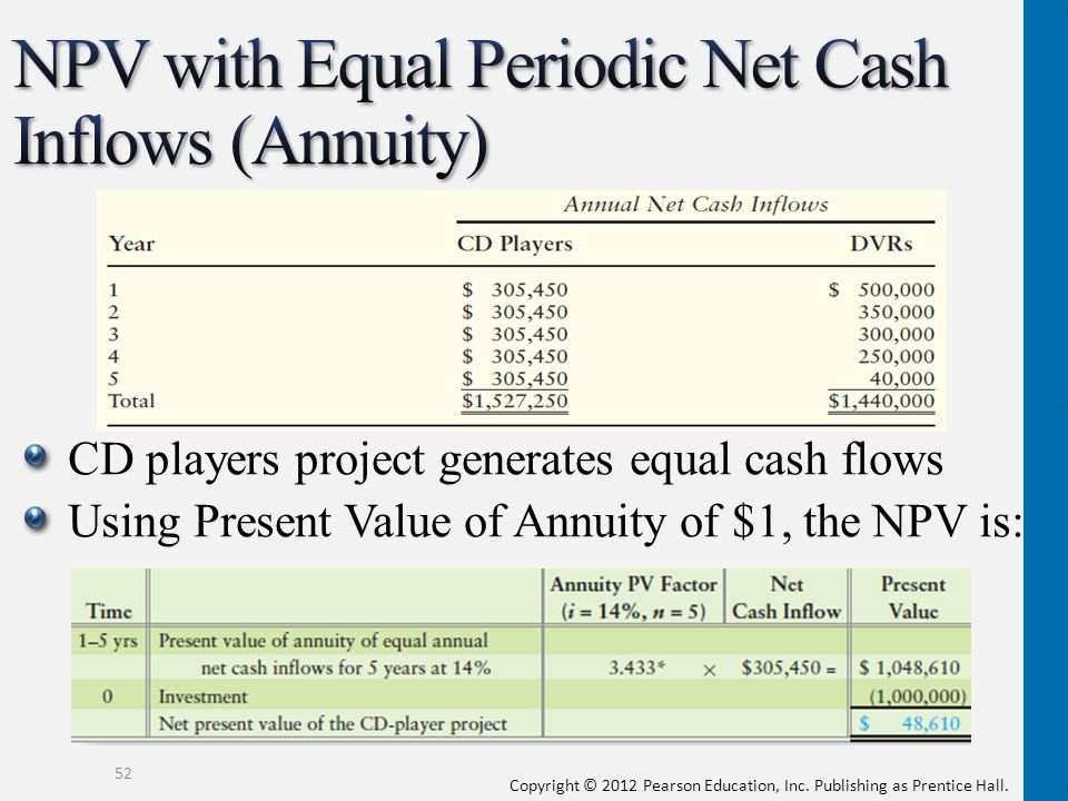 NPV with Equal Periodic Net Cash Inflows (Annuity)