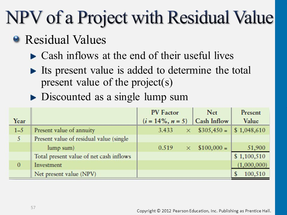 NPV of a Project with Residual Value