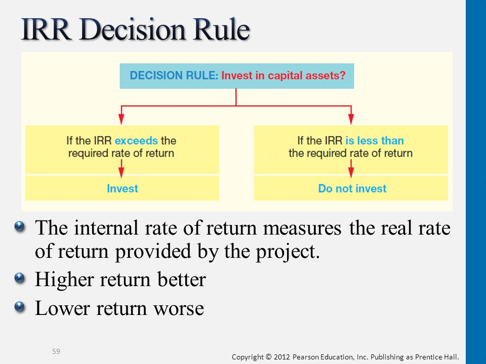 IRR Decision Rule The internal rate of return measures the real rate of return provided by the project.