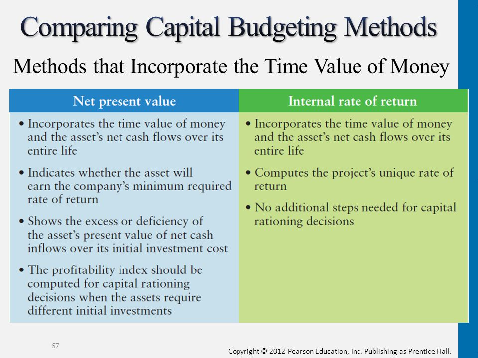Comparing Capital Budgeting Methods