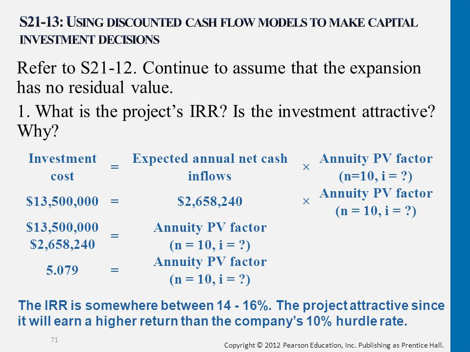 1. What is the project's IRR Is the investment attractive Why