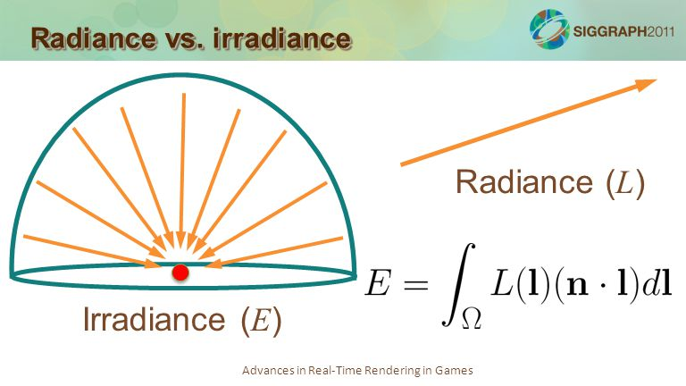 Radiance vs. irradiance