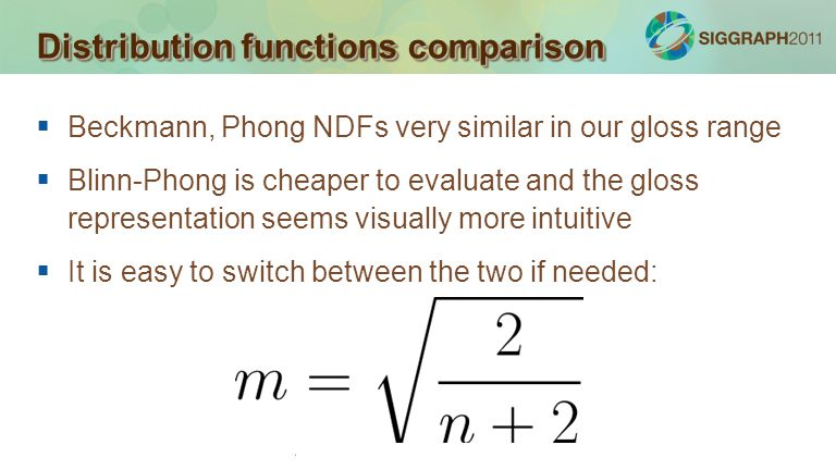 Distribution functions comparison