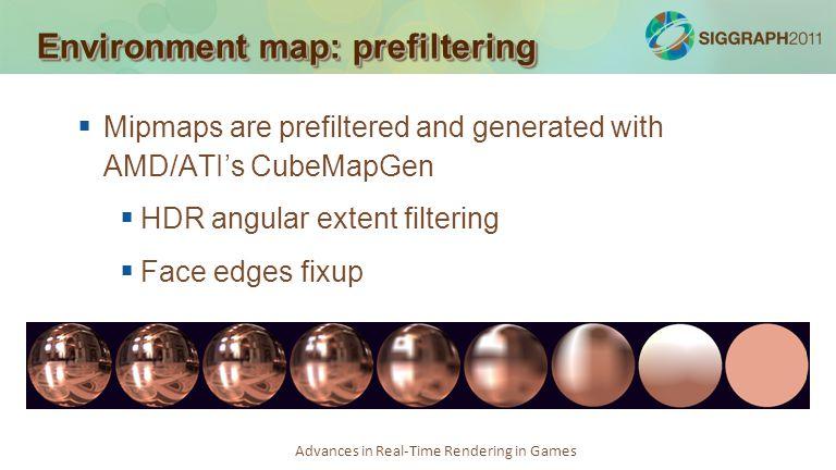 Environment map: prefiltering