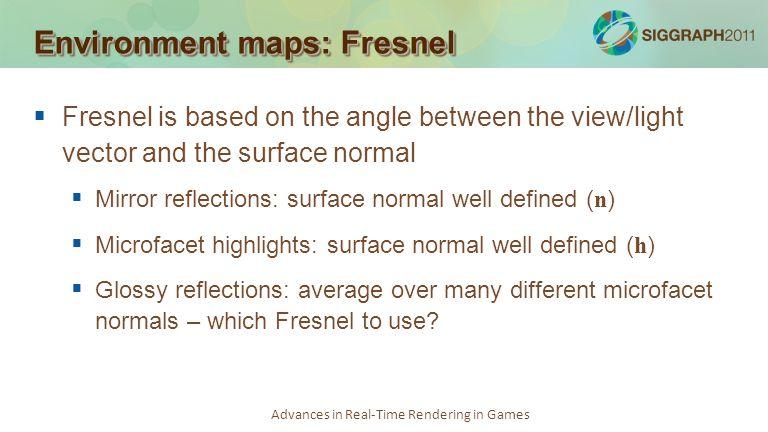 Environment maps: Fresnel