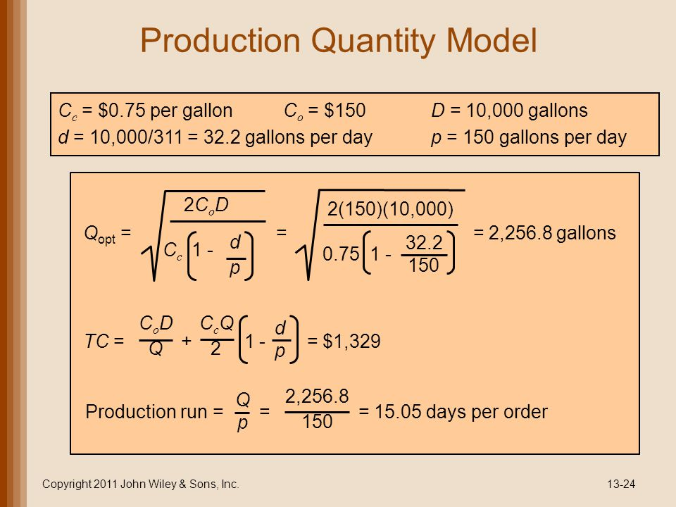 Production Quantity Model