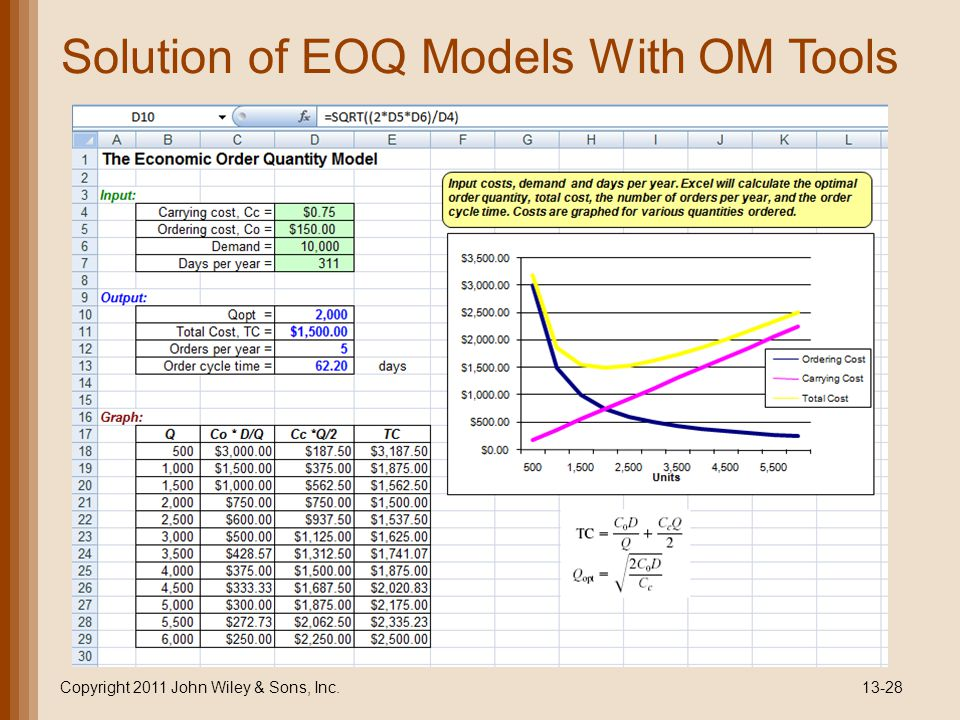 Solution of EOQ Models With OM Tools