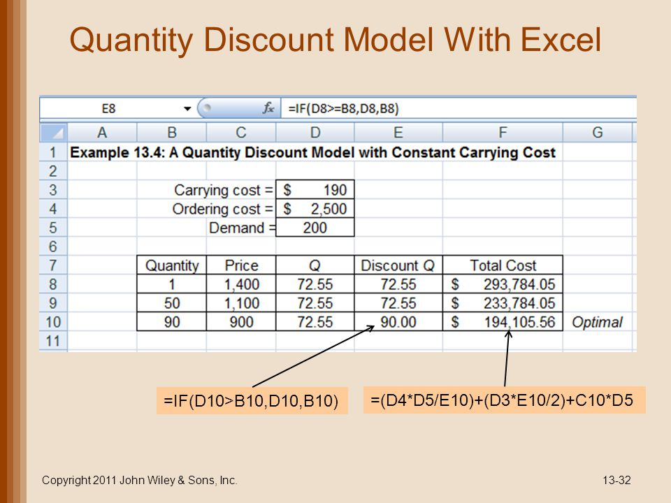 Quantity Discount Model With Excel