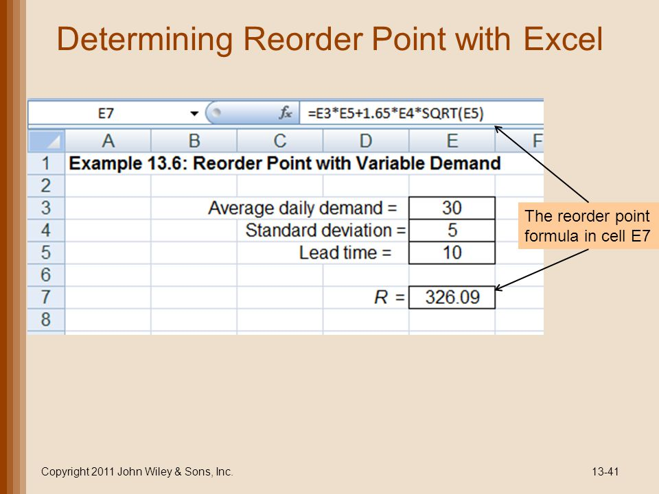 Determining Reorder Point with Excel