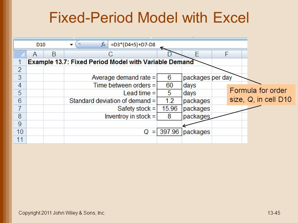 Fixed-Period Model with Excel