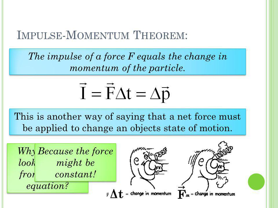 Impulse-Momentum Theorem: