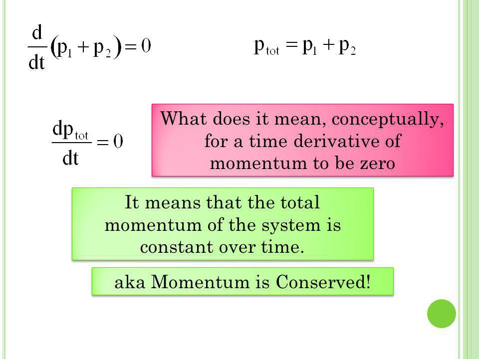 It means that the total momentum of the system is constant over time.