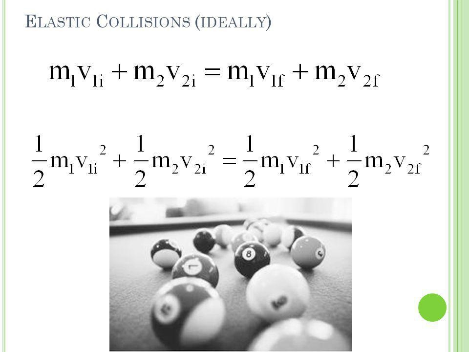 Elastic Collisions (ideally)