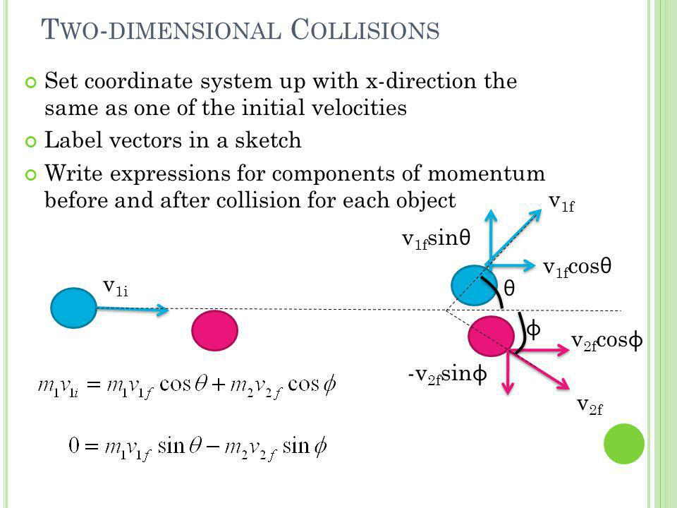 Two-dimensional Collisions