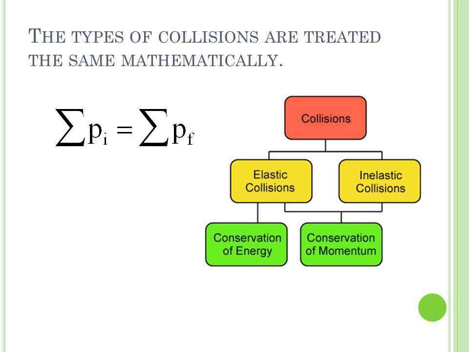 The types of collisions are treated the same mathematically.