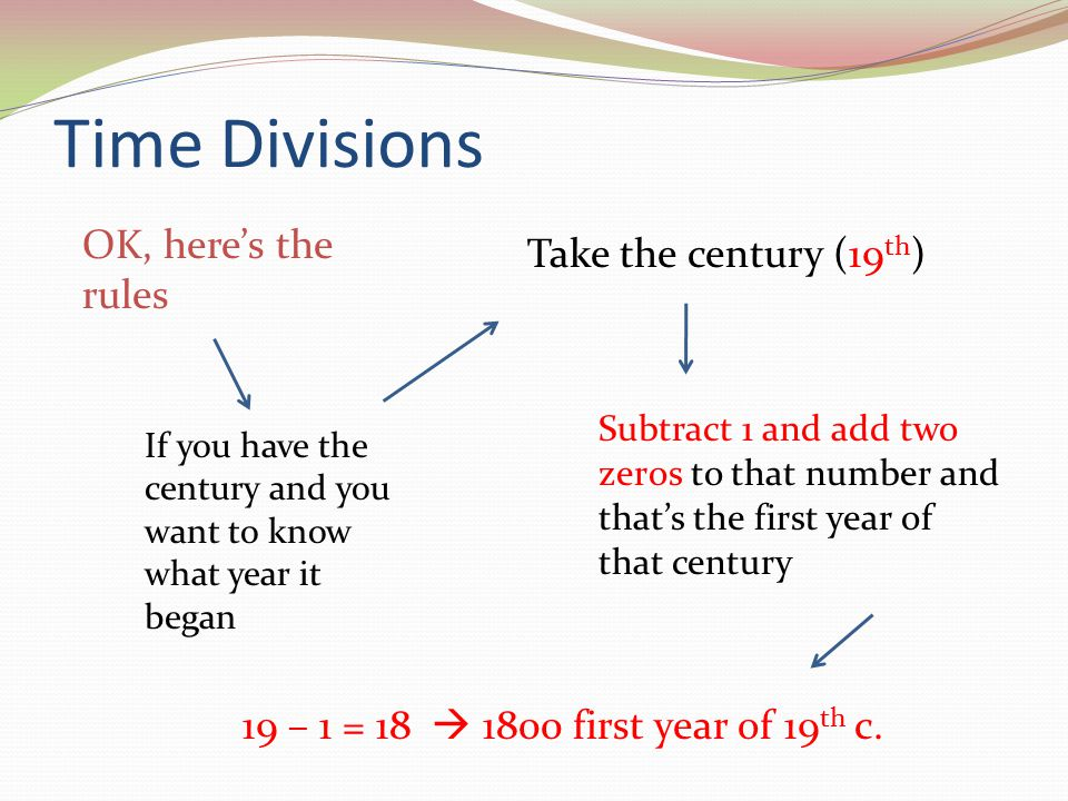 Time Divisions OK, here's the rules Take the century (19th)