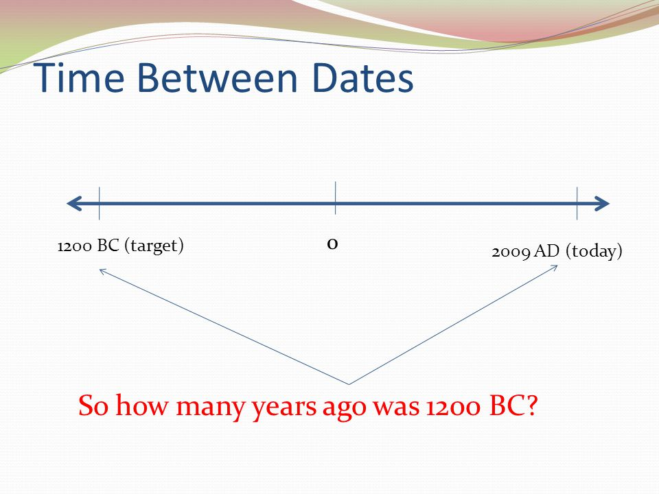 Time Between Dates So how many years ago was 1200 BC 1200 BC (target)