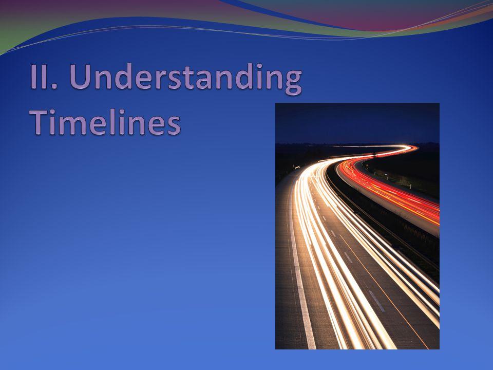 II. Understanding Timelines