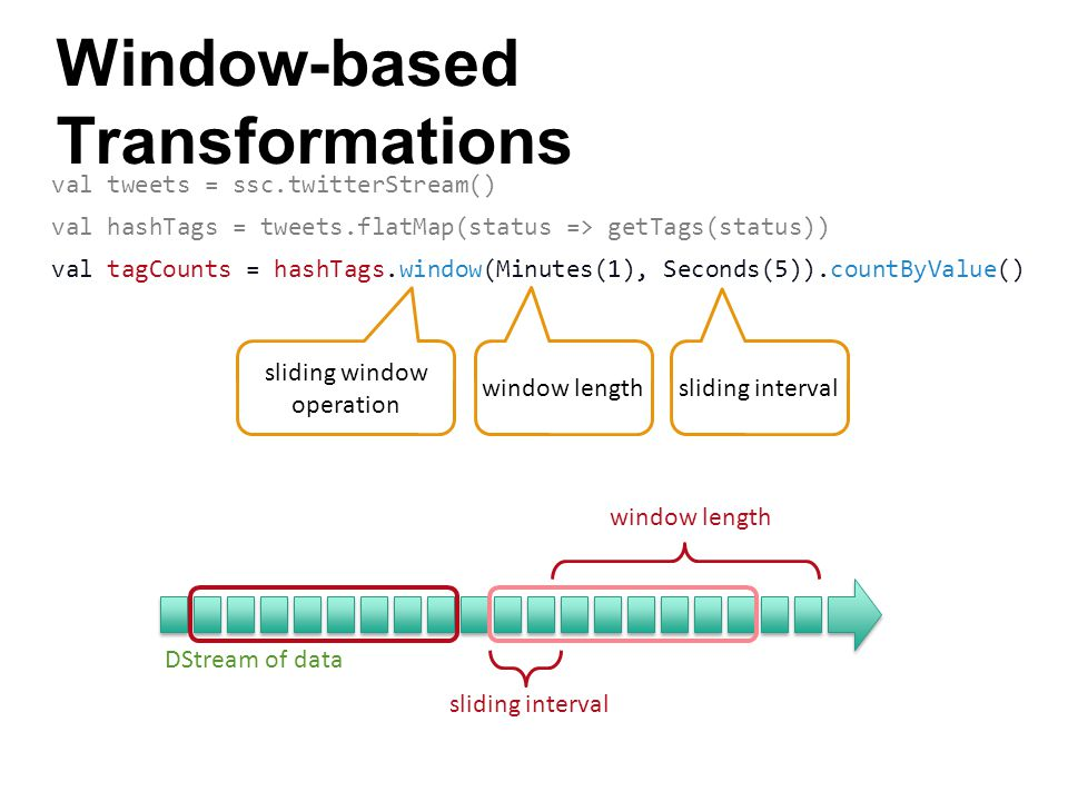 Window-based Transformations
