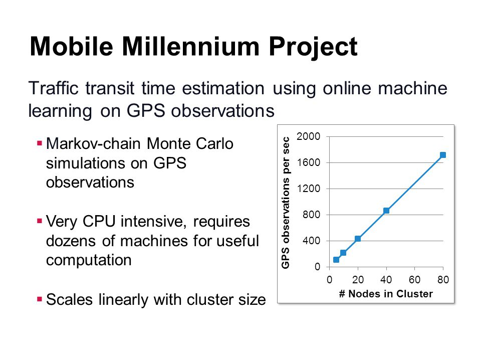 Mobile Millennium Project