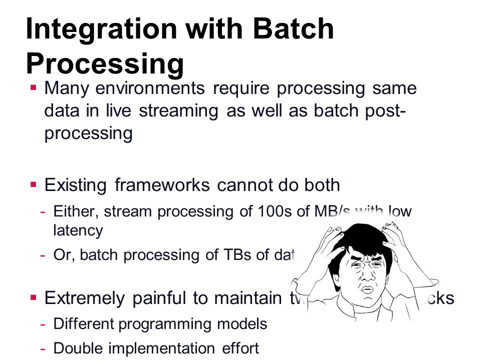 Integration with Batch Processing