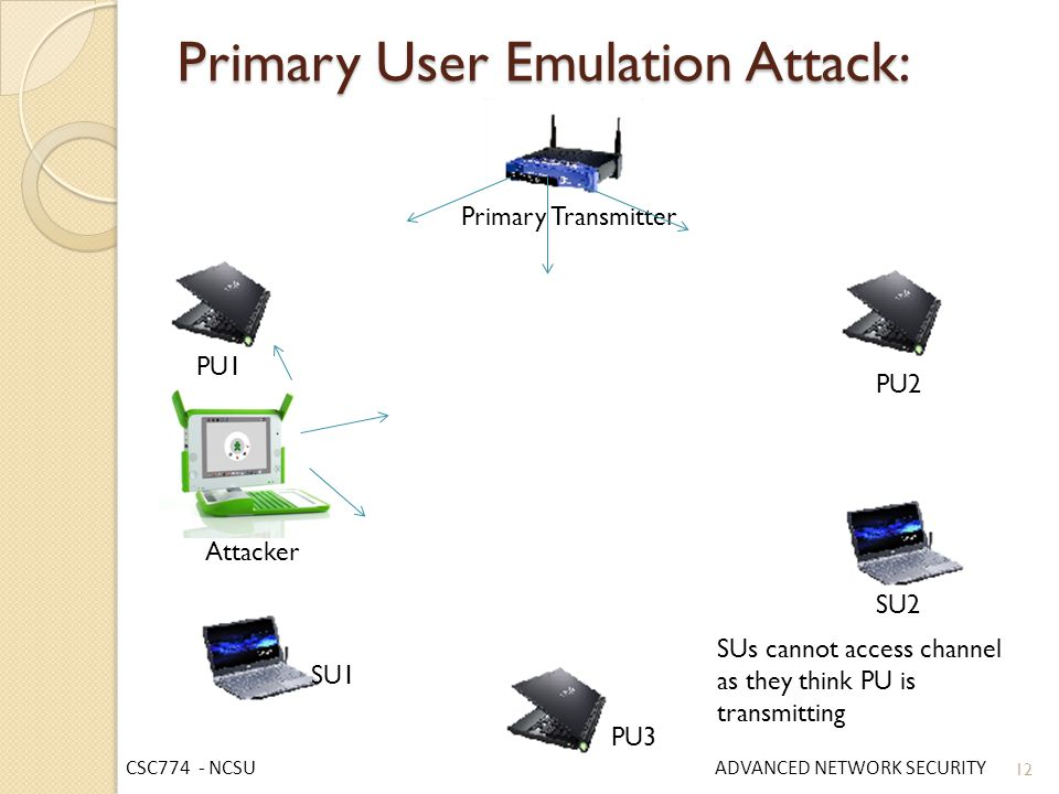 Primary User Emulation Attack: