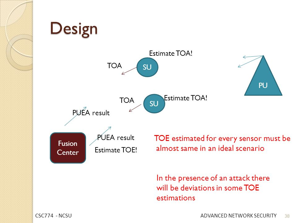 Design TOE estimated for every sensor must be