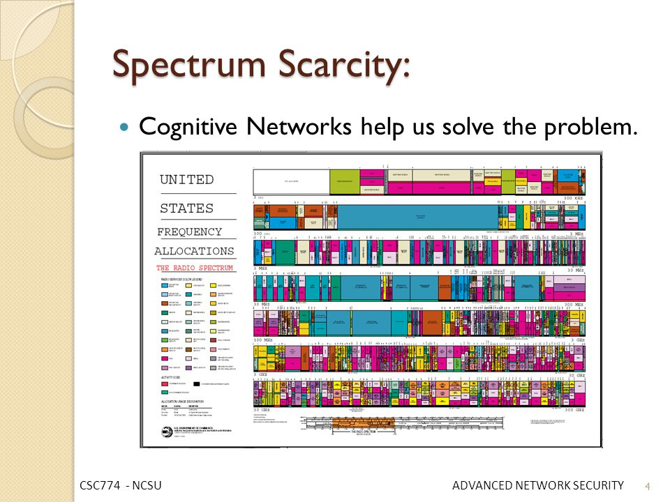 Spectrum Scarcity: Cognitive Networks help us solve the problem.