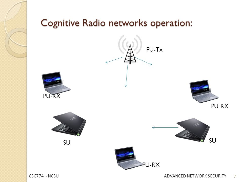 Cognitive Radio networks operation: