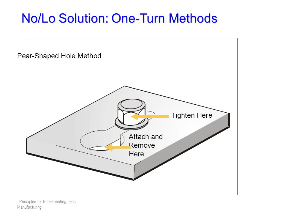 No/Lo Solution: One-Turn Methods