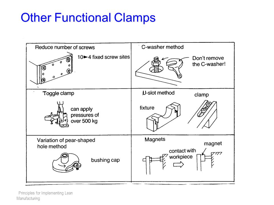 Other Functional Clamps