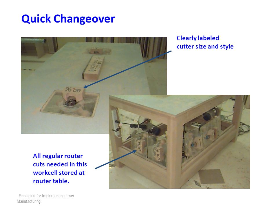 Quick Changeover Clearly labeled cutter size and style