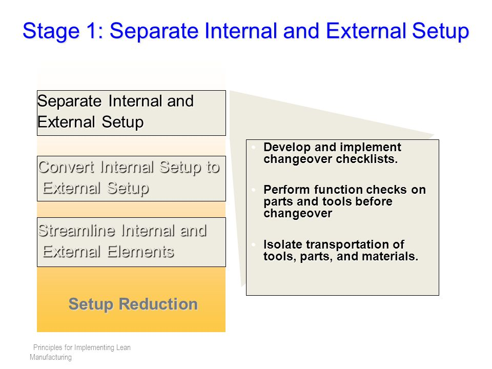 Stage 1: Separate Internal and External Setup