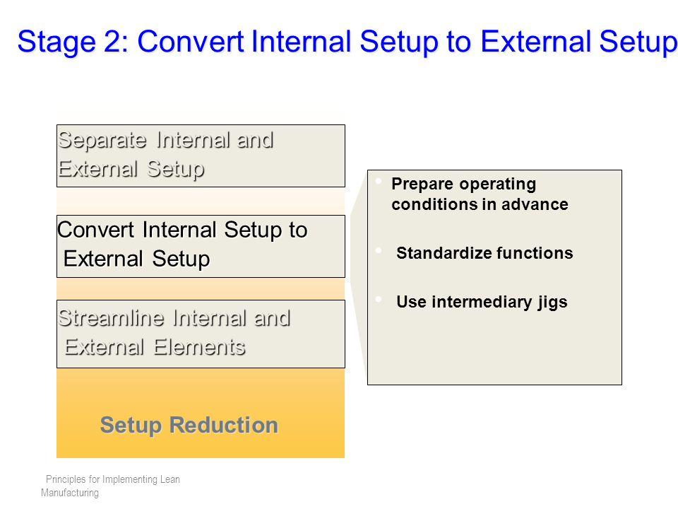 Stage 2: Convert Internal Setup to External Setup
