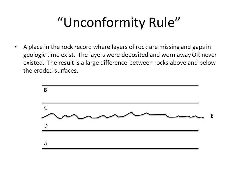Unconformity Rule